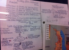 """Learning from Malawi - Outcomes: Student Work 1 """"Where is Malawi and What is it like?"""""""