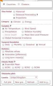 ECEM Demonstrator sidebar-climate