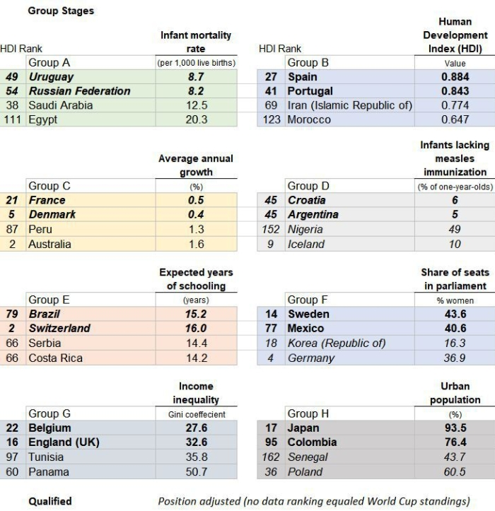 altworldcup-update