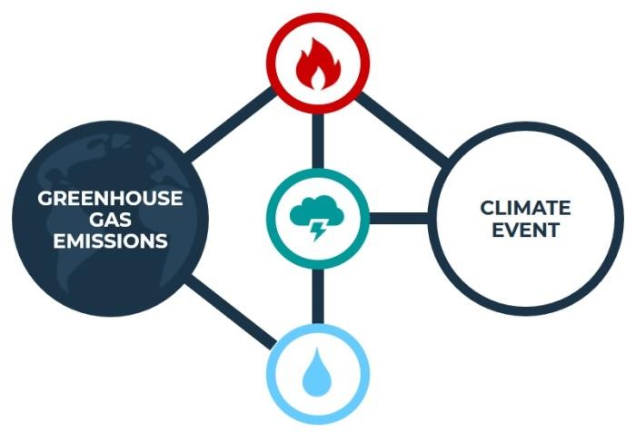 climatesignals.jpg