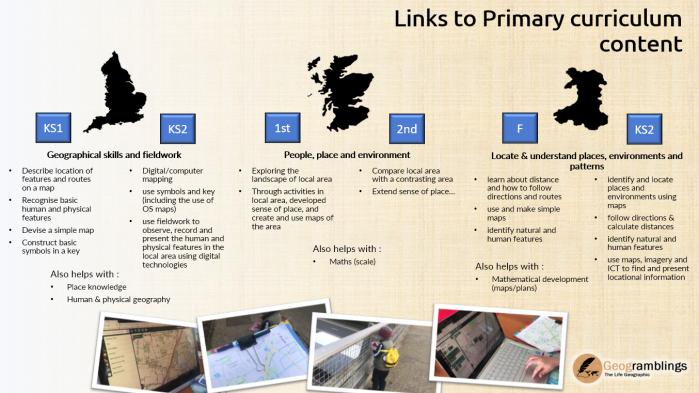 dfs-walk-primarycurriculum